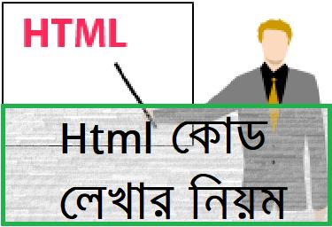 Html কোড লেখার নিয়ম