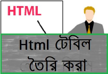 Html টেবিল তৈরি করার কোড